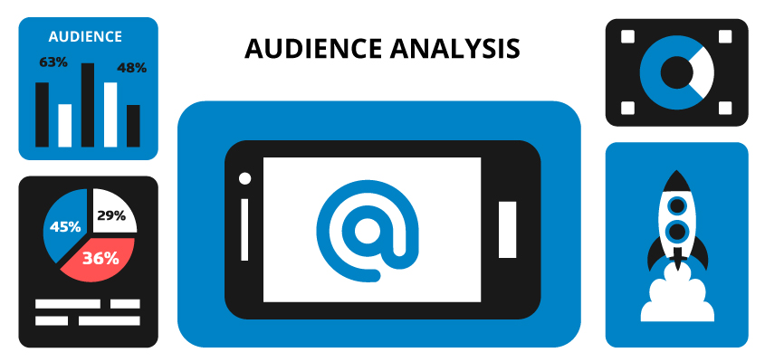 Audience Analysis and Tools