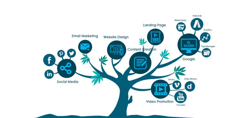 Digital-Platforms