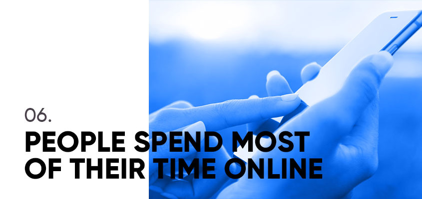 People Spend Most Of Their Time Online